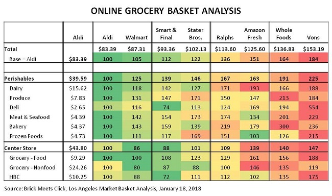 aldi segmentation Discounters and supermarkets (aldi, lidl, rewe group (eg penny  the primary  segmentation of the german wine market is presented in figure 2 a further.