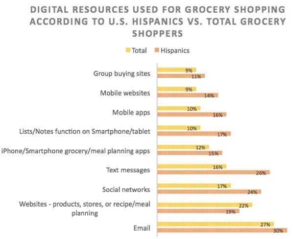 thesis on online retailing This thesis explores the factors driving the online buying decision process and   the online to the offline retail channel and vice versa to make their purchase,.